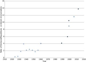 diversity-graph